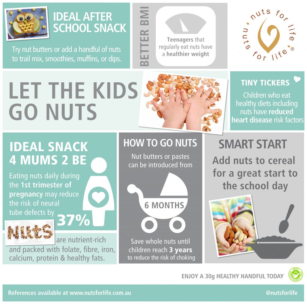 Nuts for Life - Let the kids go nuts infographic
